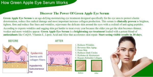 Green Apple Eye Serum Giveaway